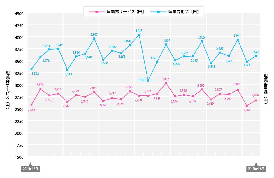 graph2015_10_12_15001