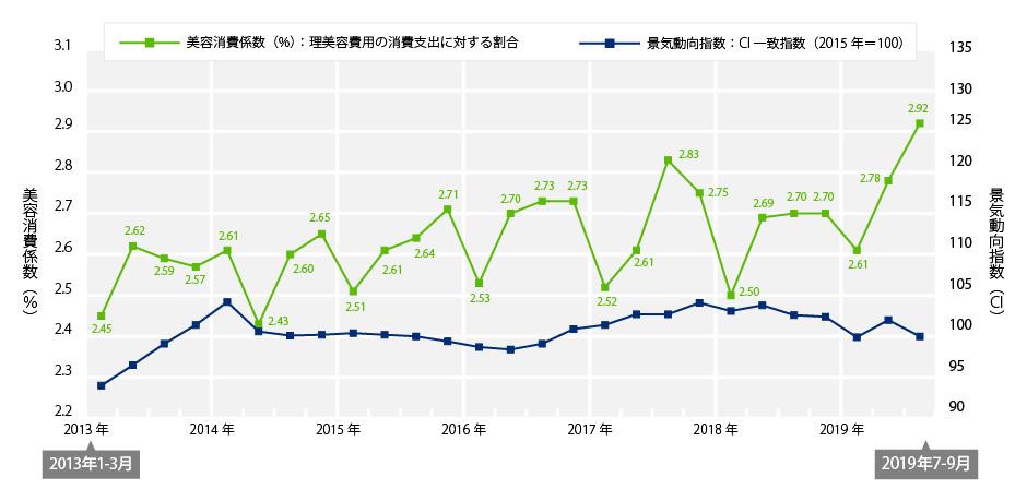 graph2015_1_3